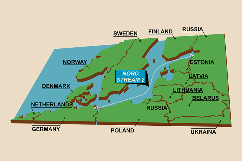 Nord Stream II, New Sanctions