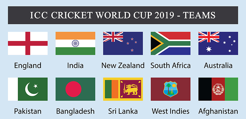 West Indies ready to take on World Cup Challenge 2019