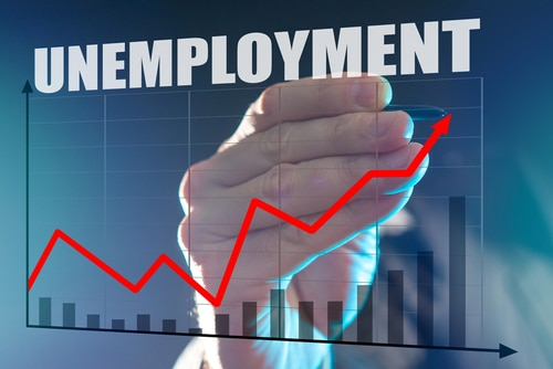 Industries Reopen, unemployment decreases